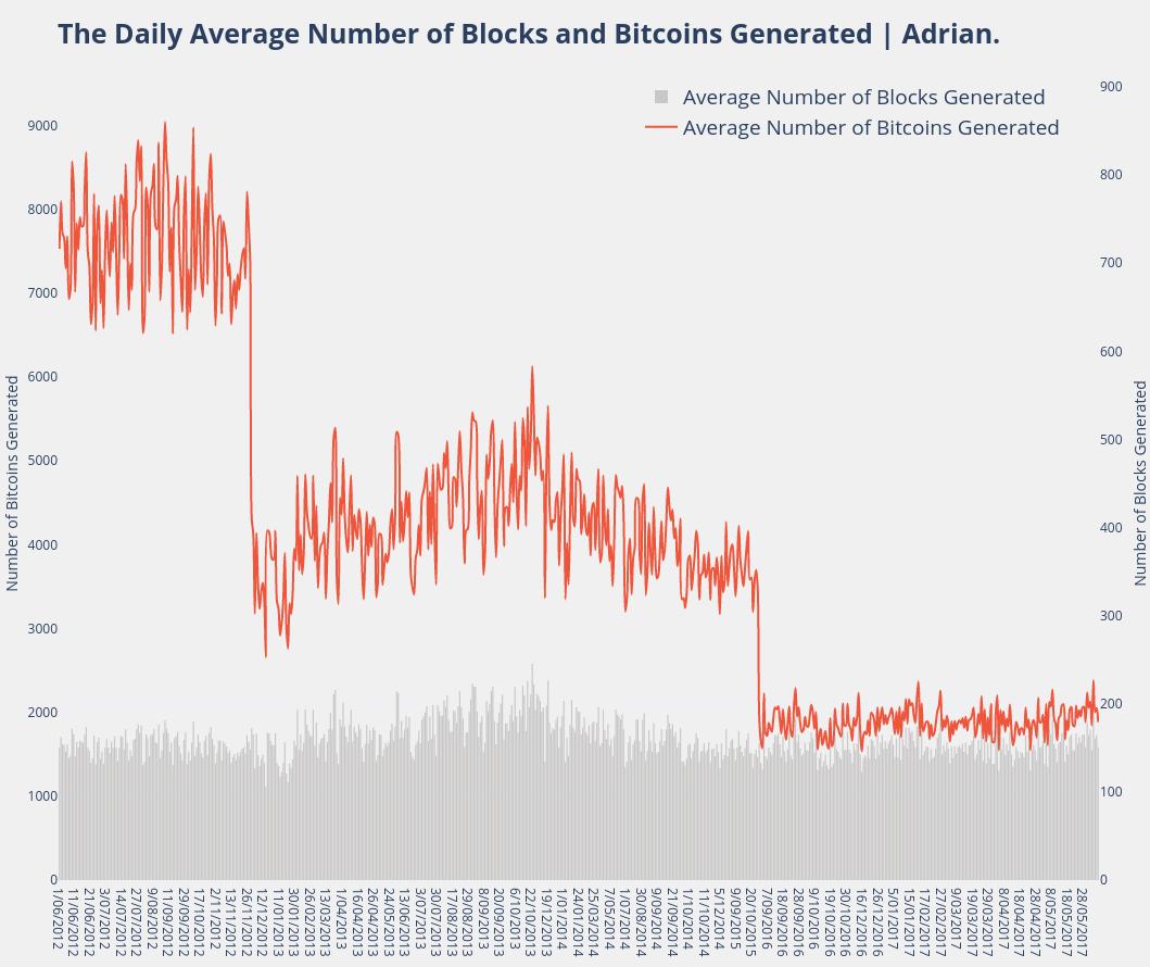 Petaflops bitcoins esport betting paypal uk